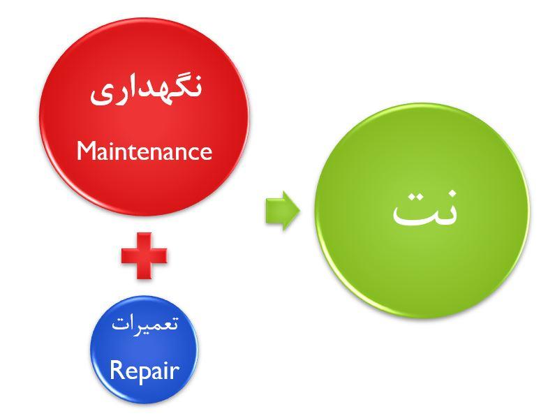 نگهداری و تعمیرات چیست PM