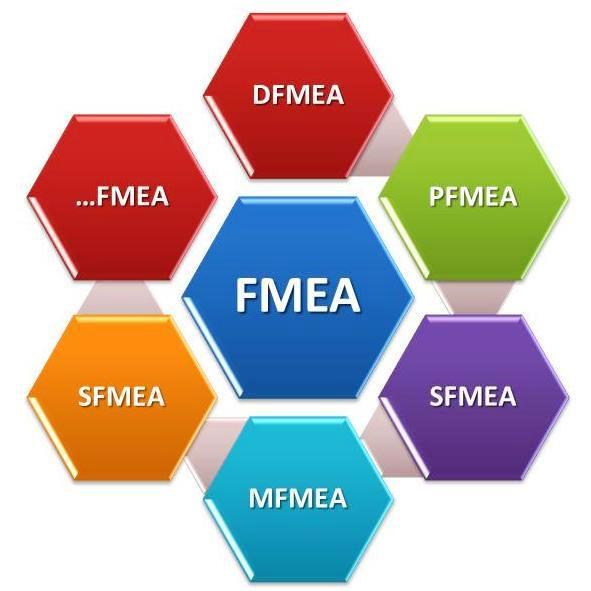 آنالیز حالات بالقوه خرابی ماشین و آثار آن MFMEA