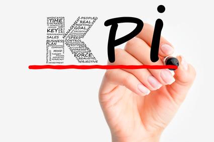 Cost PM KPI
