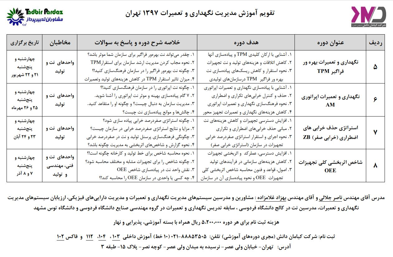 تقویم آموزش مدیریت نگهداری و تعمیرات تهران 1397